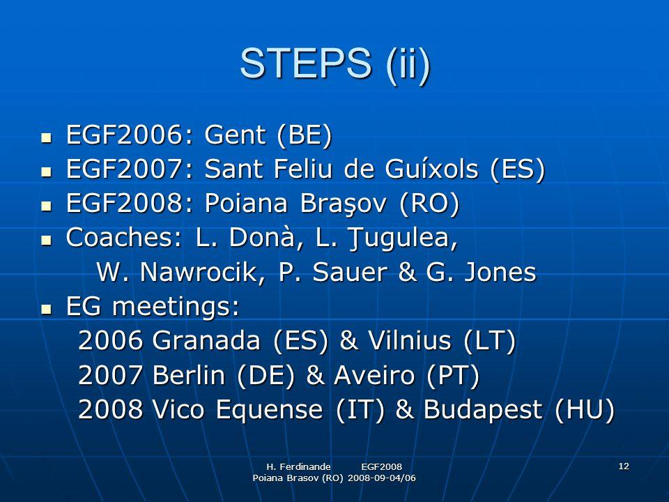 H. Ferdinande EGF2008 Poiana Brasov (RO) 2008-09-04/06 12 STEPS (ii) EGF2006: Gent (BE) EGF2006: Gent (BE) EGF2007: Sant Feliu de Guíxols (ES) EGF2007
