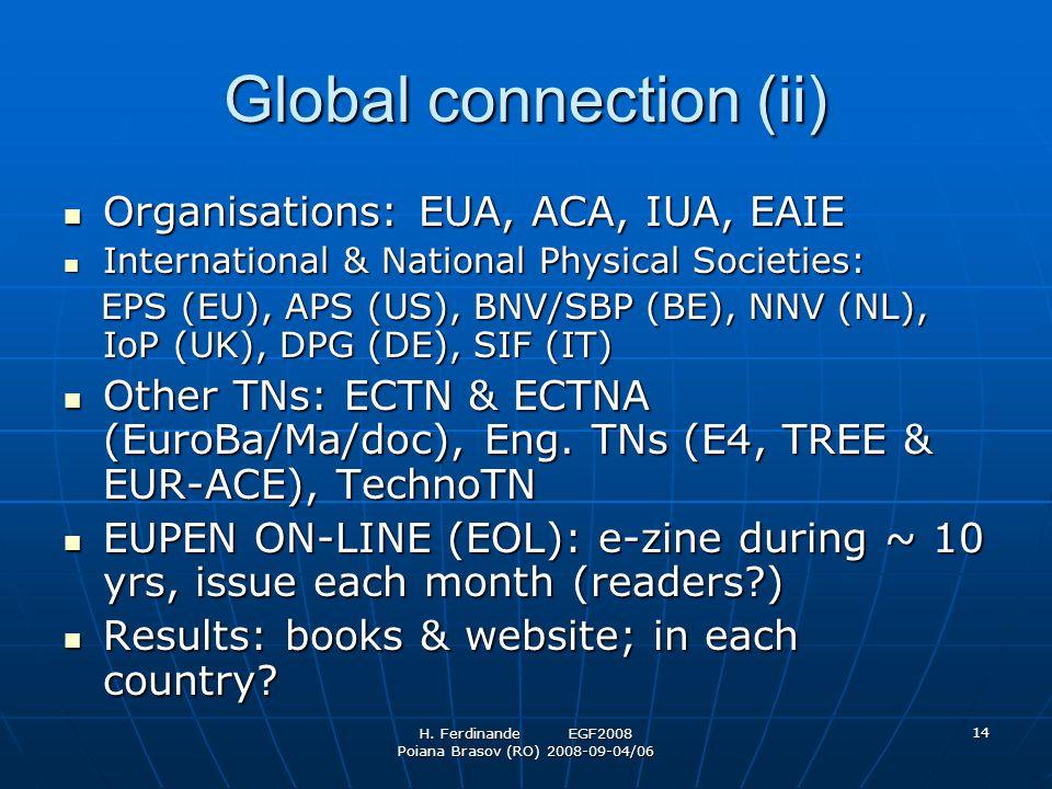 H. Ferdinande EGF2008 Poiana Brasov (RO) 2008-09-04/06 14 Global connection (ii) Organisations: EUA, ACA, IUA, EAIE Organisations: EUA, ACA, IUA, EAIE