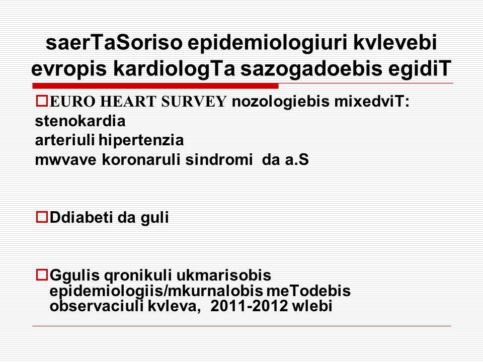 saerTaSoriso epidemiologiuri kvlevebi evropis kardiologTa sazogadoebis egidiT  EURO HEART SURVEY nozologiebis mixedviT: stenokardia arteriuli hipertenzia mwvave koronaruli sindromi da a.S  Ddiabeti da guli  Ggulis qronikuli ukmarisobis epidemiologiis/mkurnalobis meTodebis observaciuli kvleva, 2011-2012 wlebi