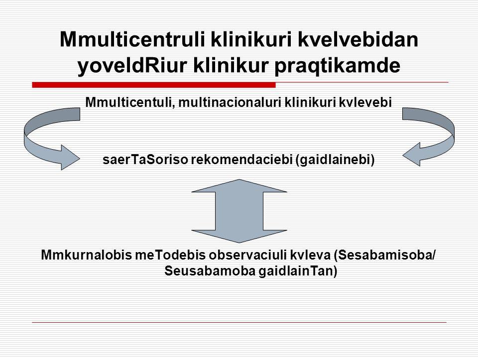 klinikuri kvlevebi saqarTveloSi 1988-1997 wlebi Sesrulebulia Semdegi proeqtebi:  Kkaptoprili digoqsinis winaamRdeg gulis ukmarisobis mkurnalobisas (1988 -1991, BMS)  Bbisoprololis hipotenziuri da antianginaluri efeqtebis Sedareba metoprololTan ormagi –brma meTodis gamoyenebiT (1990-1992, Merck)  Pplendilis da adalatis SedarebiTi efeqturoba arteriuli hipertenziis mkurnalobisas (1990-1992, Astra Zeneka)  zirtekis efeqturobis Sefaseba bronquli asTmis mkurnalobisas (1988-1991, Jansen)  Aamlodipinis da lacidipinis hipotenziuri da antiiSemiuri efeqturobis Sefaseba ormagi-brma, multicentruli, multinacionaluri kvleva ( 1995-1997, Glaxo Welcome) - monitoringi – verona, italia
