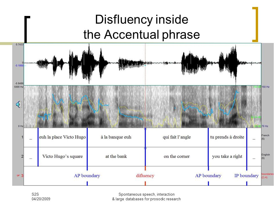 S2S 04/20/2009 Spontaneous speech, interaction & large databases for prosodic research Prosodic cues in turn-taking