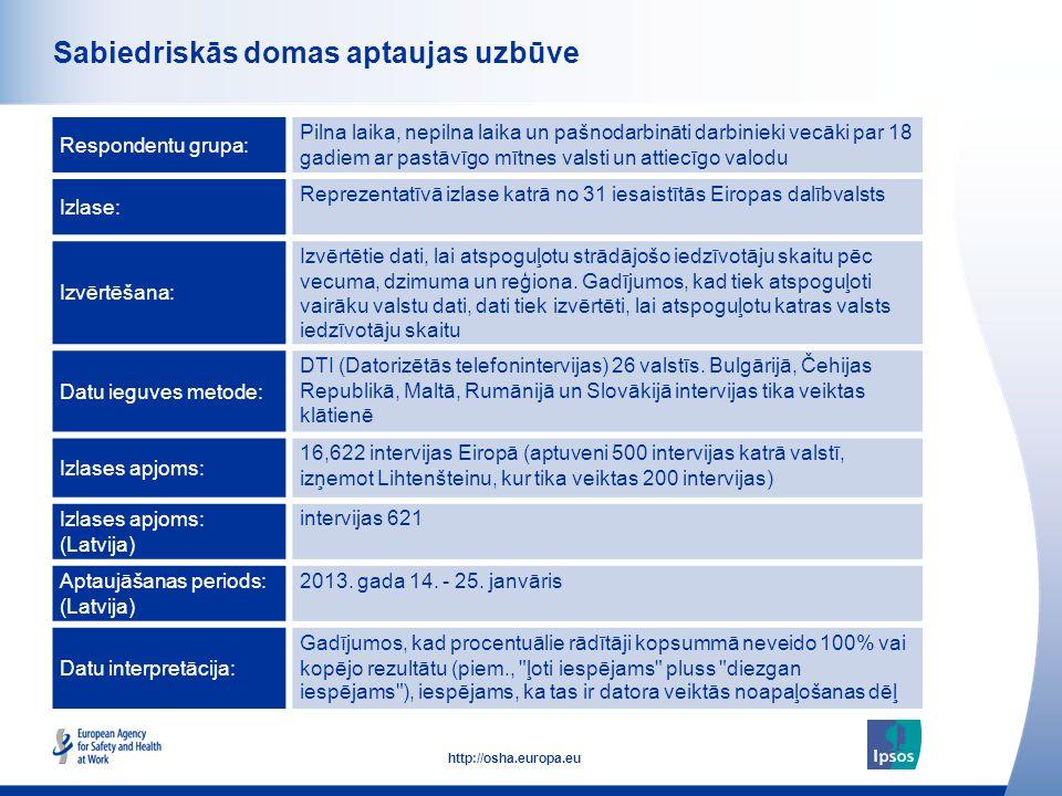 2 http://osha.europa.eu Sabiedriskās domas aptaujas uzbūve Respondentu grupa: Pilna laika, nepilna laika un pašnodarbināti darbinieki vecāki par 18 ga