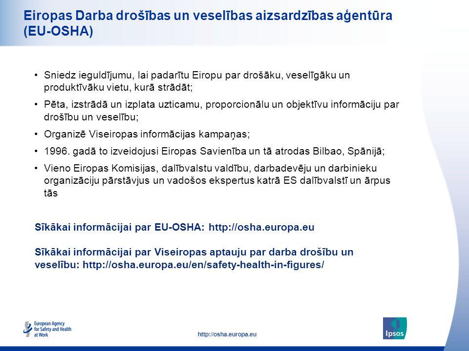 52 http://osha.europa.eu Eiropas Darba drošības un veselības aizsardzības aģentūra (EU-OSHA) Sniedz ieguldījumu, lai padarītu Eiropu par drošāku, vese