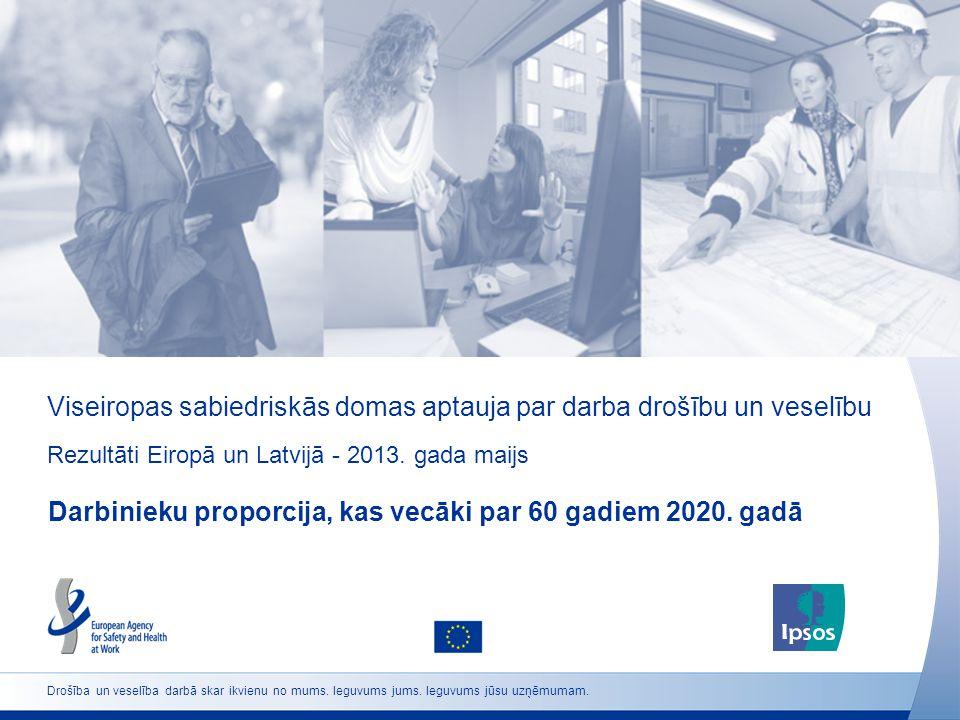 Viseiropas sabiedriskās domas aptauja par darba drošību un veselību Rezultāti Eiropā un Latvijā - 2013. gada maijs Darbinieku proporcija, kas vecāki p