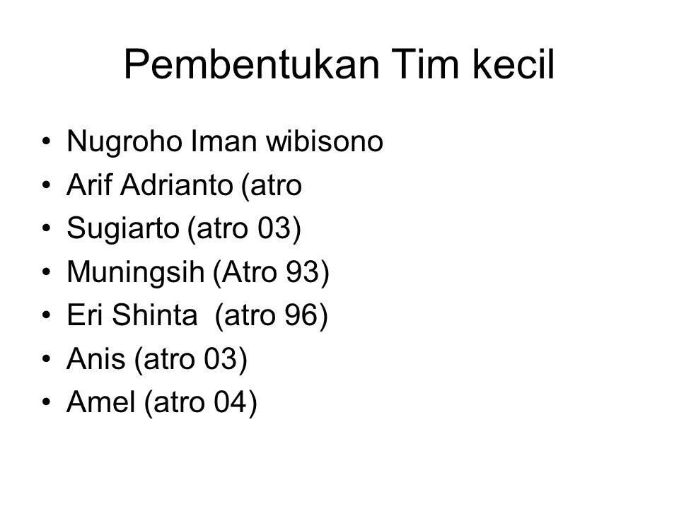 Pembentukan Tim kecil Nugroho Iman wibisono Arif Adrianto (atro Sugiarto (atro 03) Muningsih (Atro 93) Eri Shinta (atro 96) Anis (atro 03) Amel (atro 04)