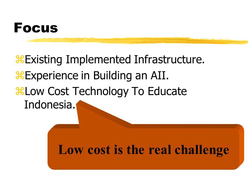 AI3 Indonesia Activity Report AI3@ITB.ac.id