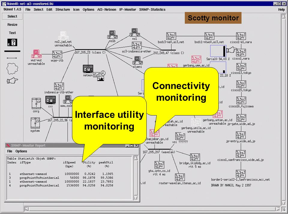 Network Monitoring Scotty & Map Generator