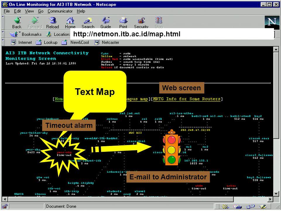 Scotty monitor Web screen