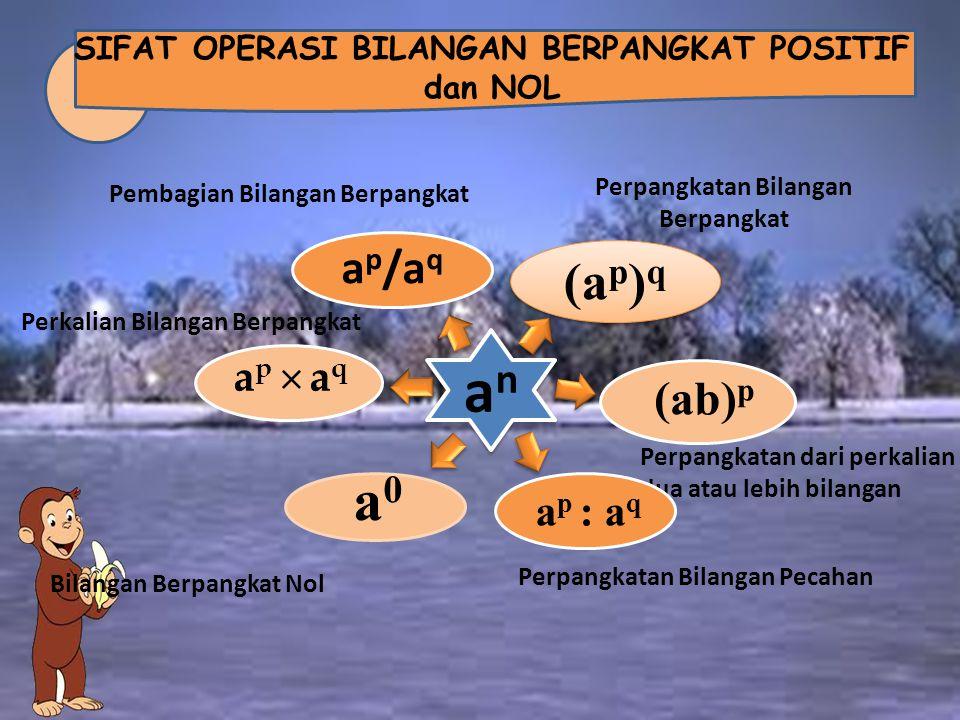 Perkalian Bilangan Berpangkat Pembagian Bilangan Berpangkat Perpangkatan Bilangan Berpangkat Perpangkatan dari perkalian dua atau lebih bilangan Perpa