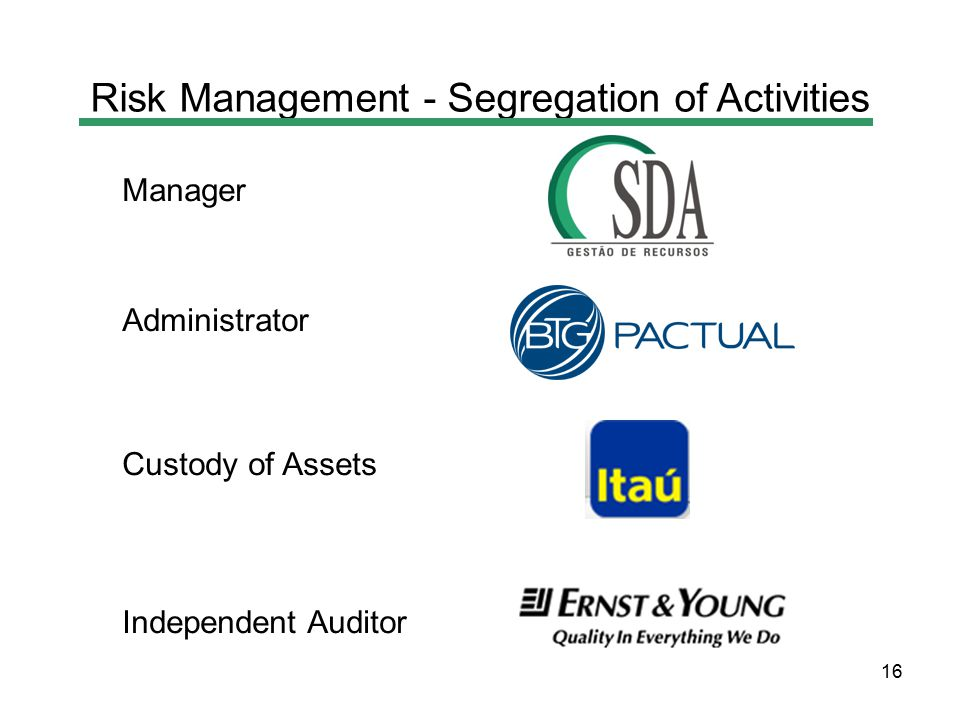 16 Risk Management - Segregation of Activities Manager Administrator Custody of Assets Independent Auditor