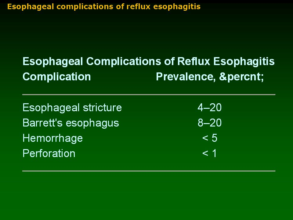 Esophageal complications of reflux esophagitis