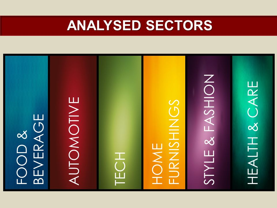ANALYSED SECTORS FOOD & BEVERAGE AUTOMOTIVE STYLE & FASHION TECH HOME FURNISHINGS HEALTH & CARE