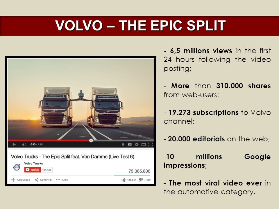 VOLVO – THE EPIC SPLIT - 6,5 millions views in the first 24 hours following the video posting; - More than 310.000 shares from web-users; - 19.273 subscriptions to Volvo channel; - 20.000 editorials on the web; - 10 millions Google Impressions ; - The most viral video ever in the automotive category.