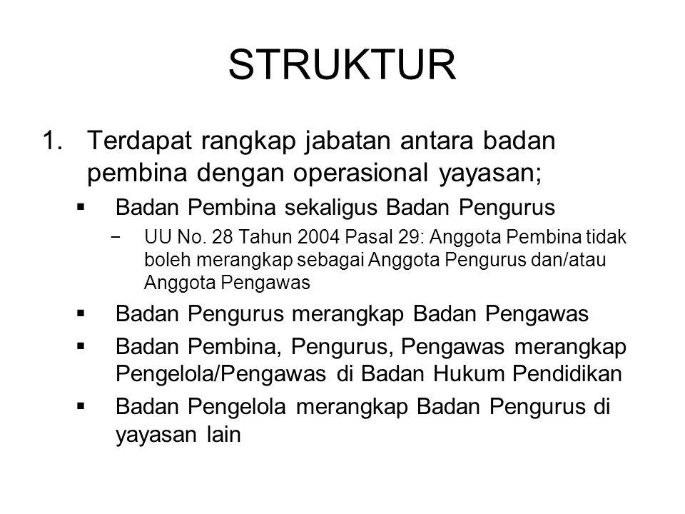 STRUKTUR 1.Terdapat rangkap jabatan antara badan pembina dengan operasional yayasan;  Badan Pembina sekaligus Badan Pengurus −UU No. 28 Tahun 2004 Pa
