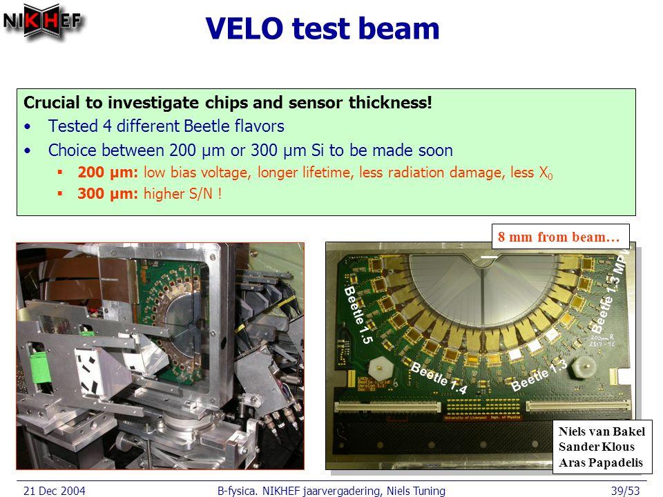 21 Dec 2004B-fysica.