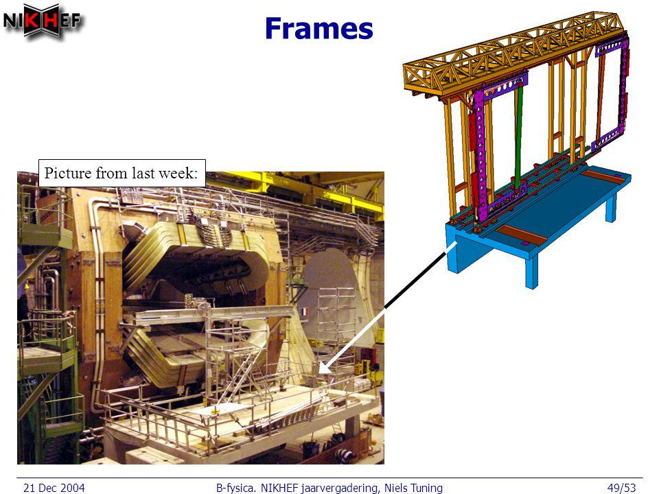 21 Dec 2004B-fysica. NIKHEF jaarvergadering, Niels Tuning49/53 Frames Picture from last week: