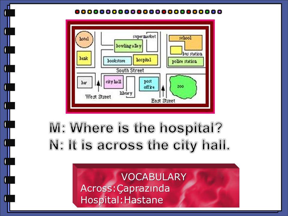 VOCABULARY VOCABULARYAcross:ÇaprazındaHospital:Hastane