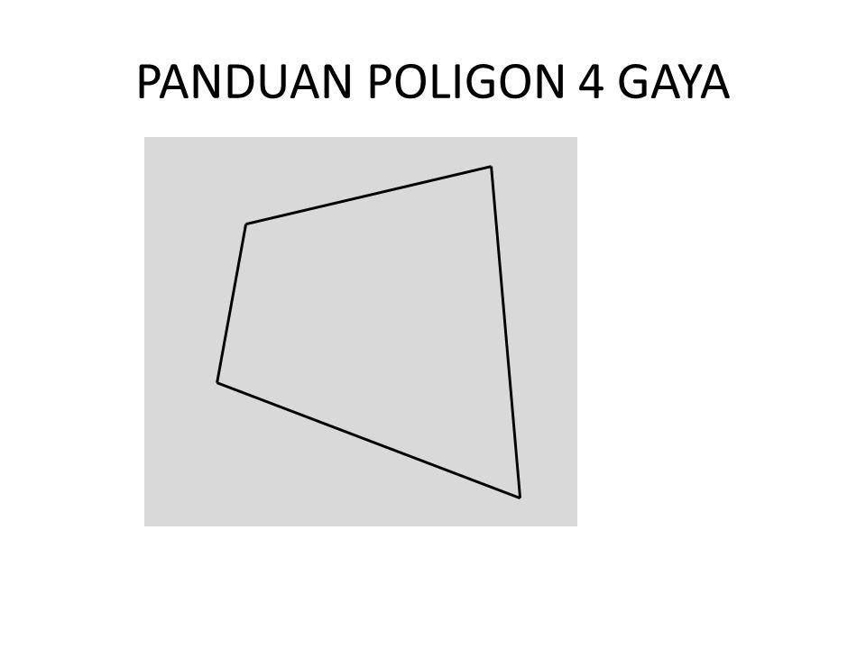 5. Poligon Gaya Poligon gaya selalu dimulai dengan titik O F