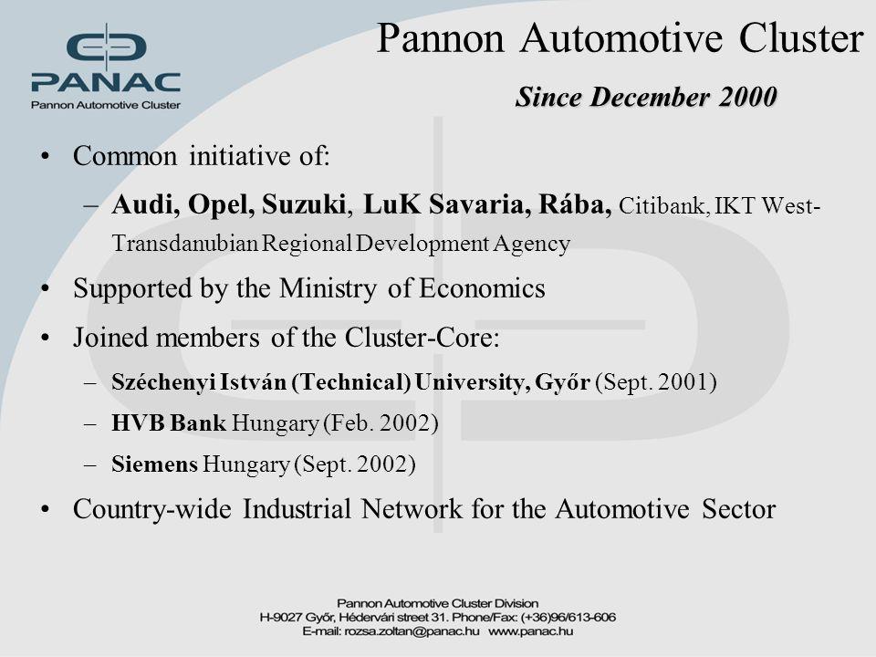 Pannon Automotive Cluster Common initiative of: –Audi, Opel, Suzuki, LuK Savaria, Rába, Citibank, IKT West- Transdanubian Regional Development Agency