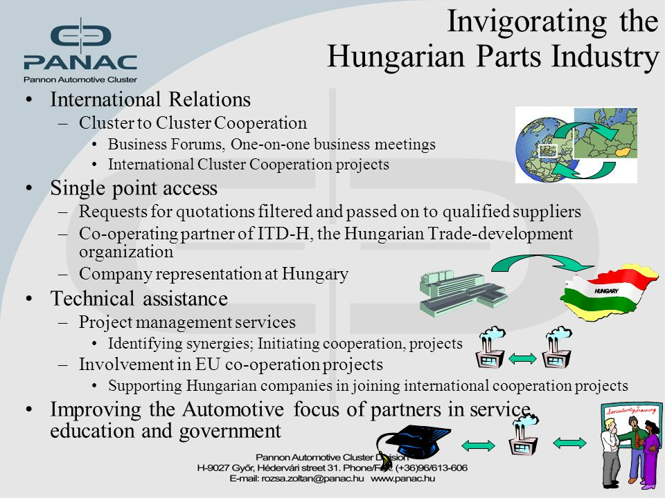 Invigorating the Hungarian Parts Industry International Relations –Cluster to Cluster Cooperation Business Forums, One-on-one business meetings International Cluster Cooperation projects Single point access –Requests for quotations filtered and passed on to qualified suppliers –Co-operating partner of ITD-H, the Hungarian Trade-development organization –Company representation at Hungary Technical assistance –Project management services Identifying synergies; Initiating cooperation, projects –Involvement in EU co-operation projects Supporting Hungarian companies in joining international cooperation projects Improving the Automotive focus of partners in service, education and government