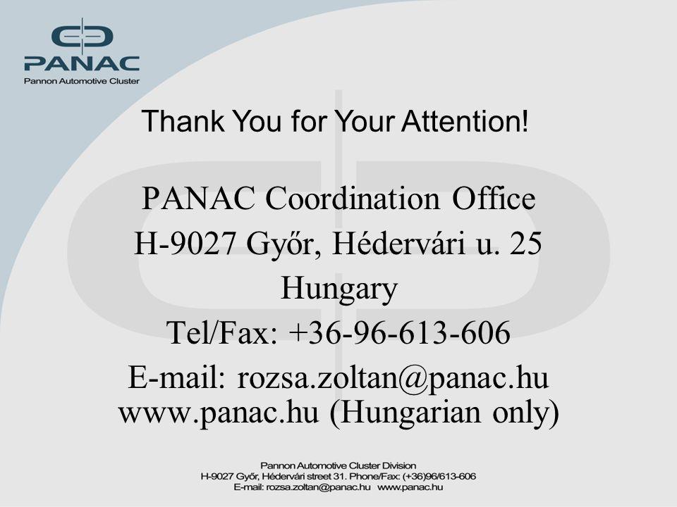 PANAC Coordination Office H-9027 Győr, Hédervári u. 25 Hungary Tel/Fax: +36-96-613-606 E-mail: rozsa.zoltan@panac.hu www.panac.hu (Hungarian only) Tha