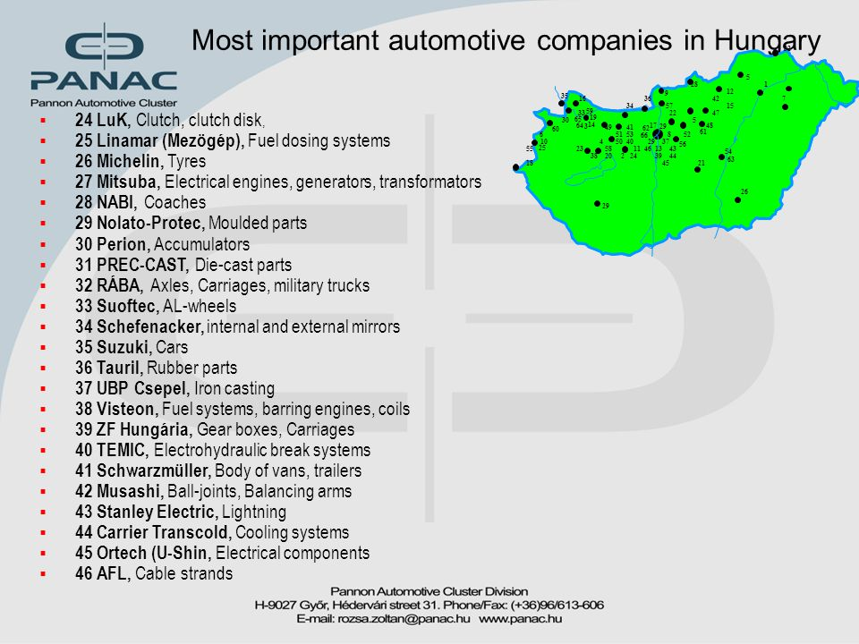  24 LuK, Clutch, clutch disk,  25 Linamar (Mezögép), Fuel dosing systems  26 Michelin, Tyres  27 Mitsuba, Electrical engines, generators, transfor