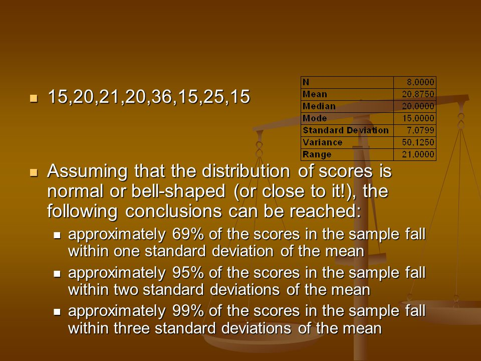 15,20,21,20,36,15,25,15 15,20,21,20,36,15,25,15 Assuming that the distribution of scores is normal or bell-shaped (or close to it!), the following con