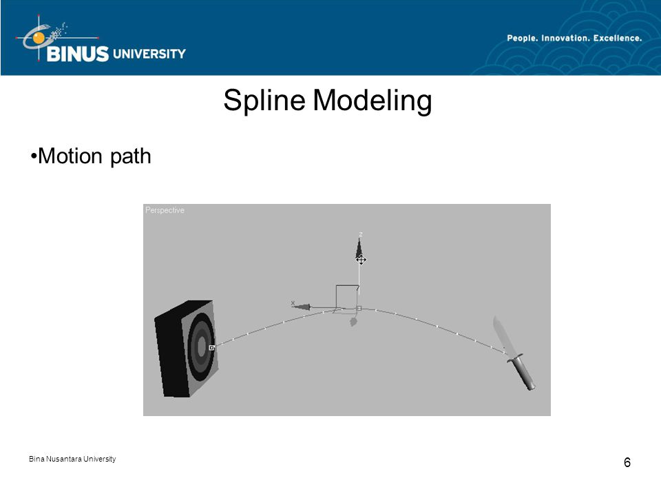 Bina Nusantara University 6 Spline Modeling Motion path