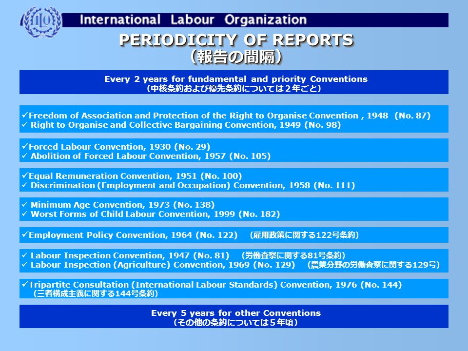 Article 22 of the ILO Constitution (ILO憲章22条) Obligation to submit periodical reports on the measures taken to give effect to the provisions of a ratified Convention, both in law and practice (批准された条約に効力を及ぼすためにとられた法律上および実際上の施策に関する定期報告義務) Obligation to send copies of the reports on ratified Conventions to the most representative workers ' and employers ' organizations (最も代表性ある労働者および使用者代表に対して批准した条約に関する報告の写しを送付する義務) Article 23, paragraph 2 of the ILO Constitution (ILO憲章23条2項) REGULAR SYSTEM OF SUPERVISION (通常監視メカニズム)