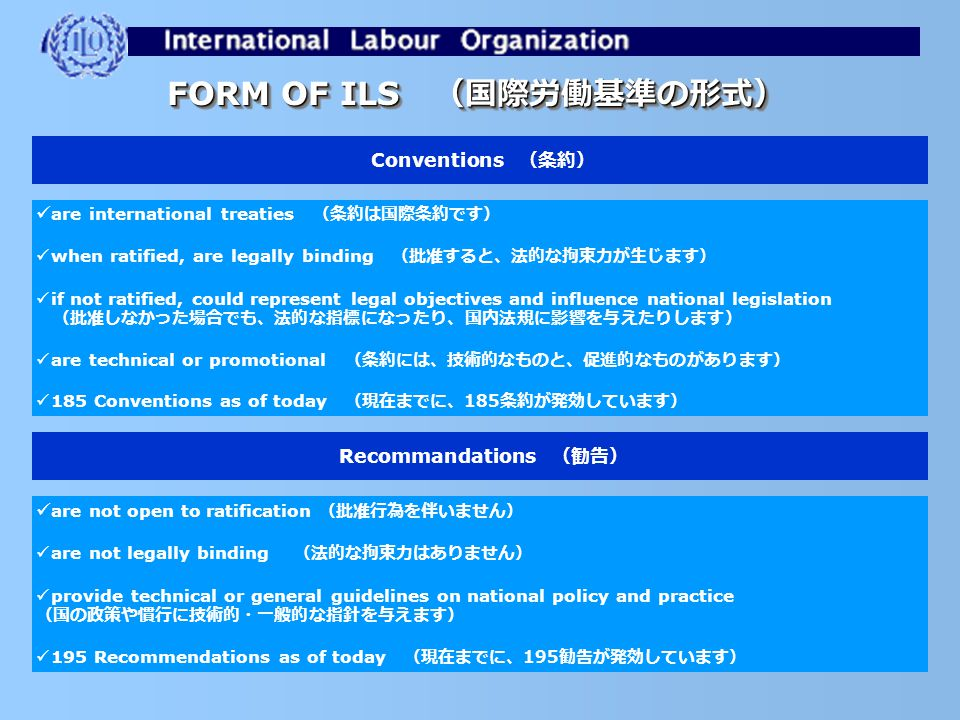 Employment 雇用 Social policy 社会政策 Basic human rights 基本的人権 Industrial relations 労使関係 Social security 社会保障 Employment of women 女性の雇用 Labour administration 労働行政 Conditions of work 労働条件 Employment of children and young persons 青少年の雇用 Migrant workers 移民労働(国外就労) Indigenous and tribal people 先住民・種族民 Other special categories of workers その他の領域 The Areas of ILS 国際労働基準がカバーする領域 国際労働基準がカバーする領域