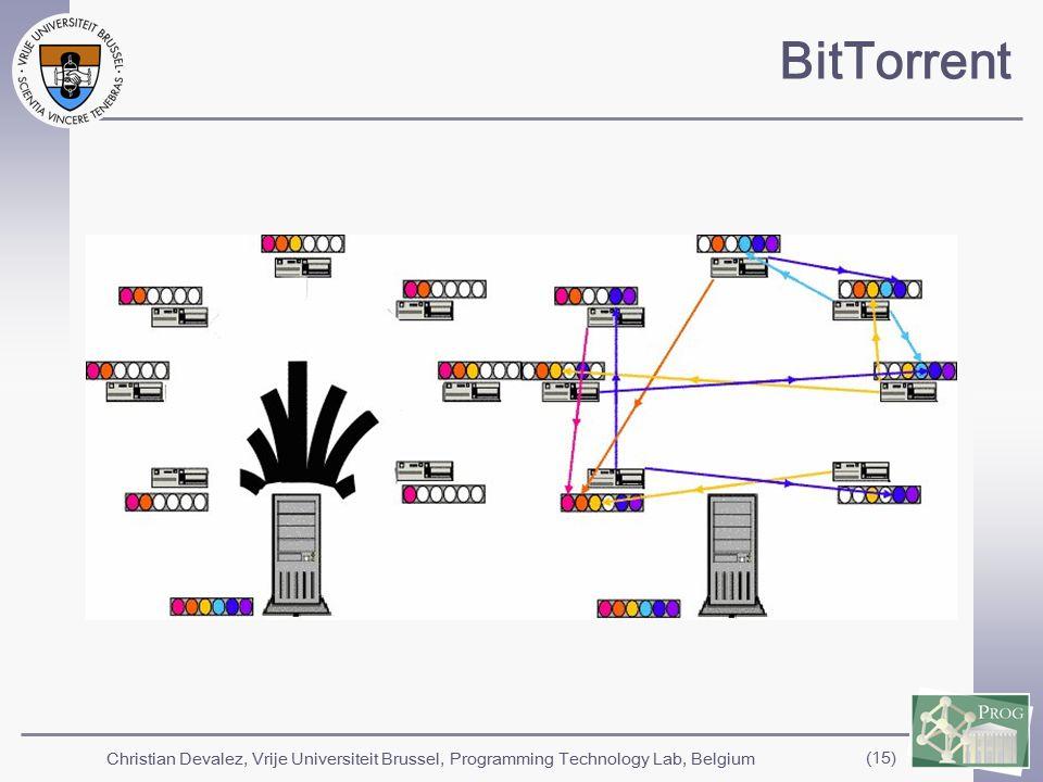 Christian Devalez, Vrije Universiteit Brussel, Programming Technology Lab, Belgium (15) BitTorrent