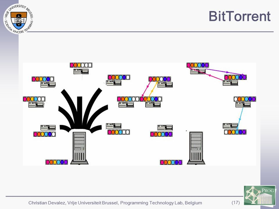 Christian Devalez, Vrije Universiteit Brussel, Programming Technology Lab, Belgium (17) BitTorrent