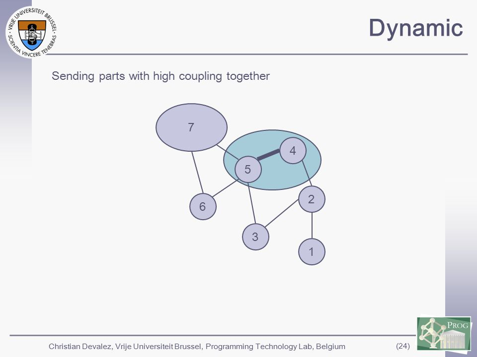 Christian Devalez, Vrije Universiteit Brussel, Programming Technology Lab, Belgium (24) Dynamic 5 4 6 3 2 7 1 Sending parts with high coupling together