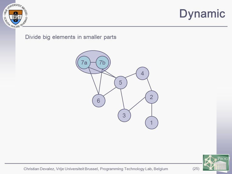 Christian Devalez, Vrije Universiteit Brussel, Programming Technology Lab, Belgium (25) Dynamic 5 4 6 3 2 1 Divide big elements in smaller parts 7b7a