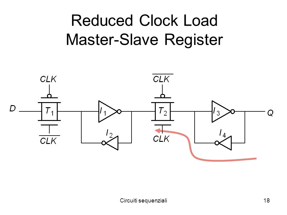 Circuiti sequenziali18 Reduced Clock Load Master-Slave Register