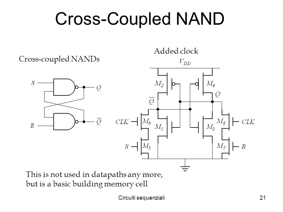 Circuiti sequenziali21 Cross-Coupled NAND Cross-coupled NANDs Added clock This is not used in datapaths any more, but is a basic building memory cell