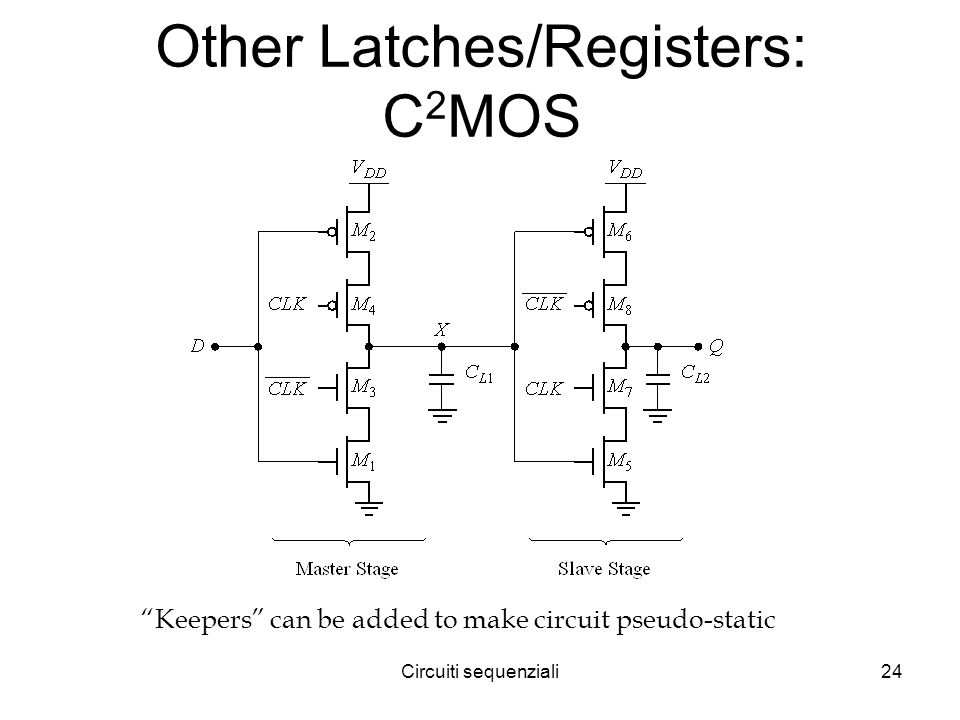 Circuiti sequenziali24 Other Latches/Registers: C 2 MOS Keepers can be added to make circuit pseudo-static