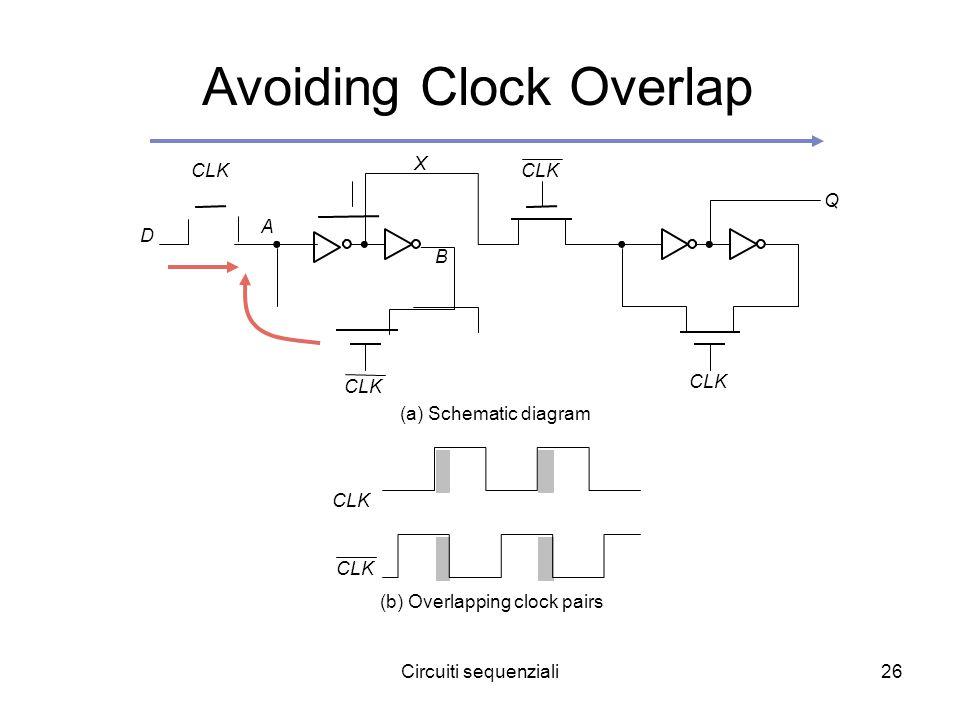 Circuiti sequenziali26 Avoiding Clock Overlap CLK A B (a) Schematic diagram (b) Overlapping clock pairs X D Q CLK