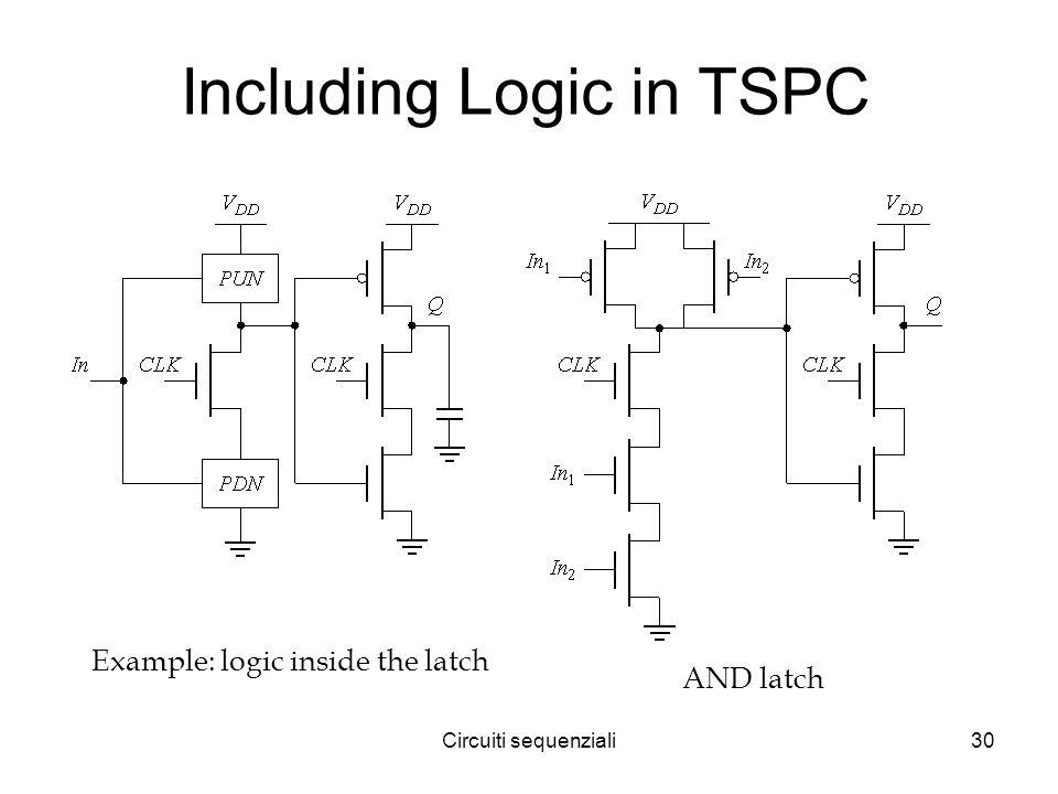 Circuiti sequenziali30 Including Logic in TSPC AND latch Example: logic inside the latch
