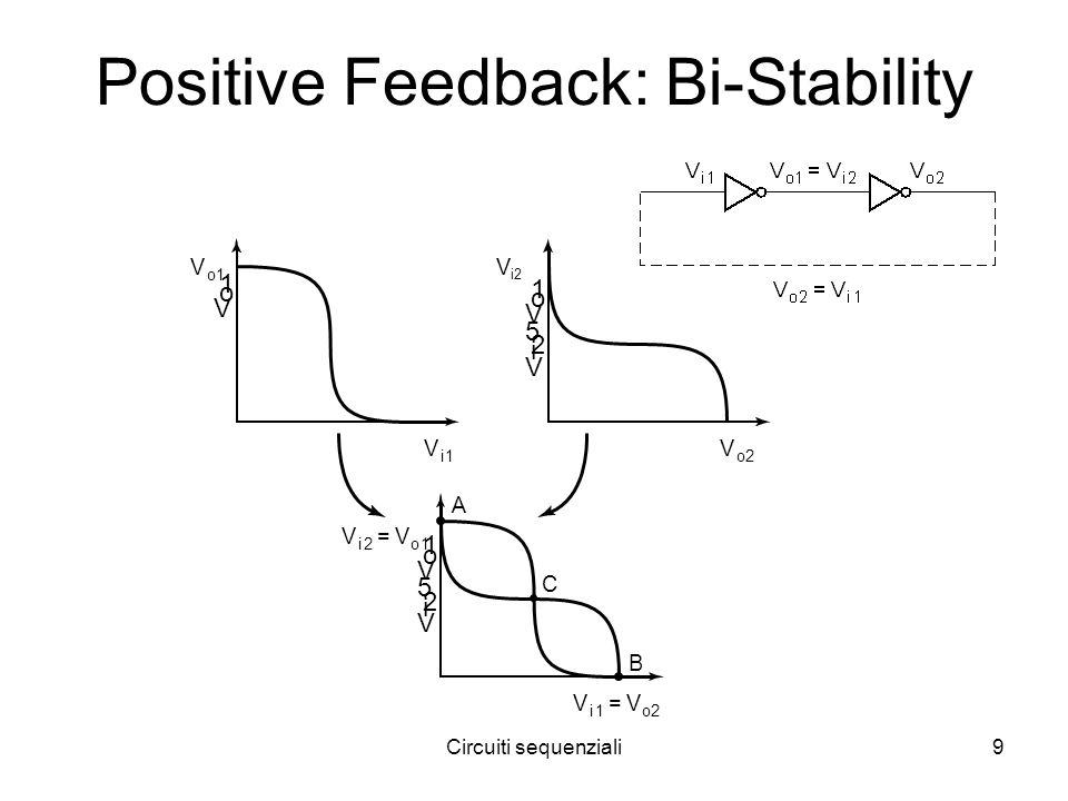 Circuiti sequenziali9 Positive Feedback: Bi-Stability V o 1 V i 2 5 V o 1 V i 2 5 V o 1 V i1 A C B V o2 V i1 =V o2 V o1 V i2 V i2 =V o1