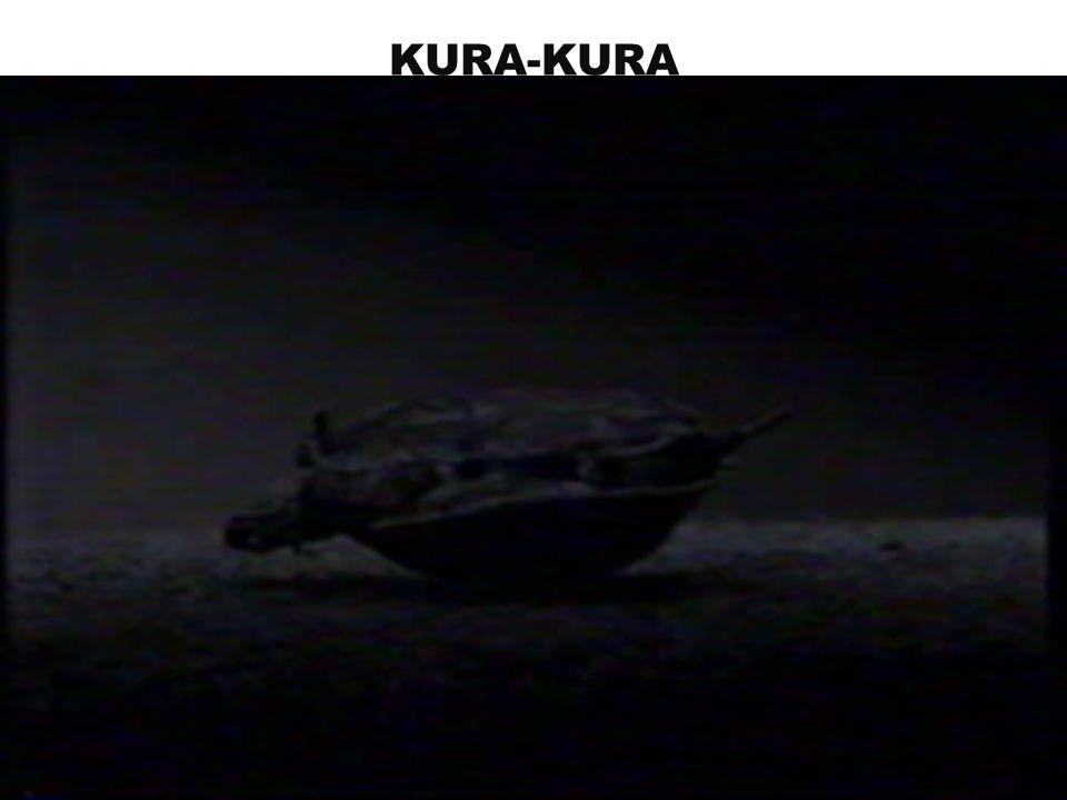 KURA-KURA