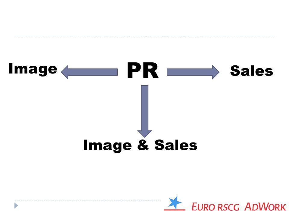 PR Image Image & Sales Sales