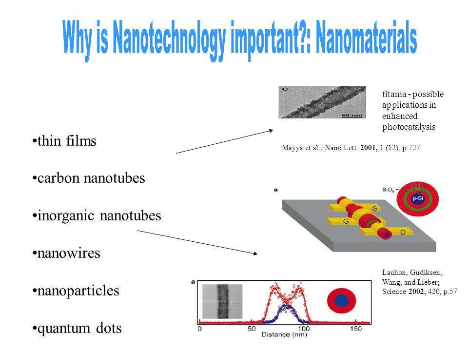 thin films carbon nanotubes inorganic nanotubes nanowires nanoparticles quantum dots Lauhon, Gudiksen, Wang, and Lieber; Science 2002, 420, p.57 Mayya et al.; Nano Lett.