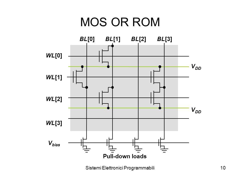 Sistemi Elettronici Programmabili10 MOS OR ROM WL[0] V DD BL[0] WL[1] WL[2] WL[3] V bias BL[1] Pull-down loads BL[2]BL[3] V DD