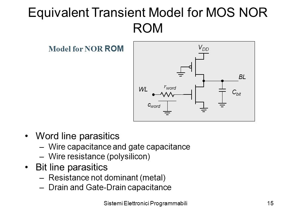 Sistemi Elettronici Programmabili15 Equivalent Transient Model for MOS NOR ROM Word line parasitics –Wire capacitance and gate capacitance –Wire resistance (polysilicon) Bit line parasitics –Resistance not dominant (metal) –Drain and Gate-Drain capacitance Model for NOR ROM V DD C bit r word c WL BL