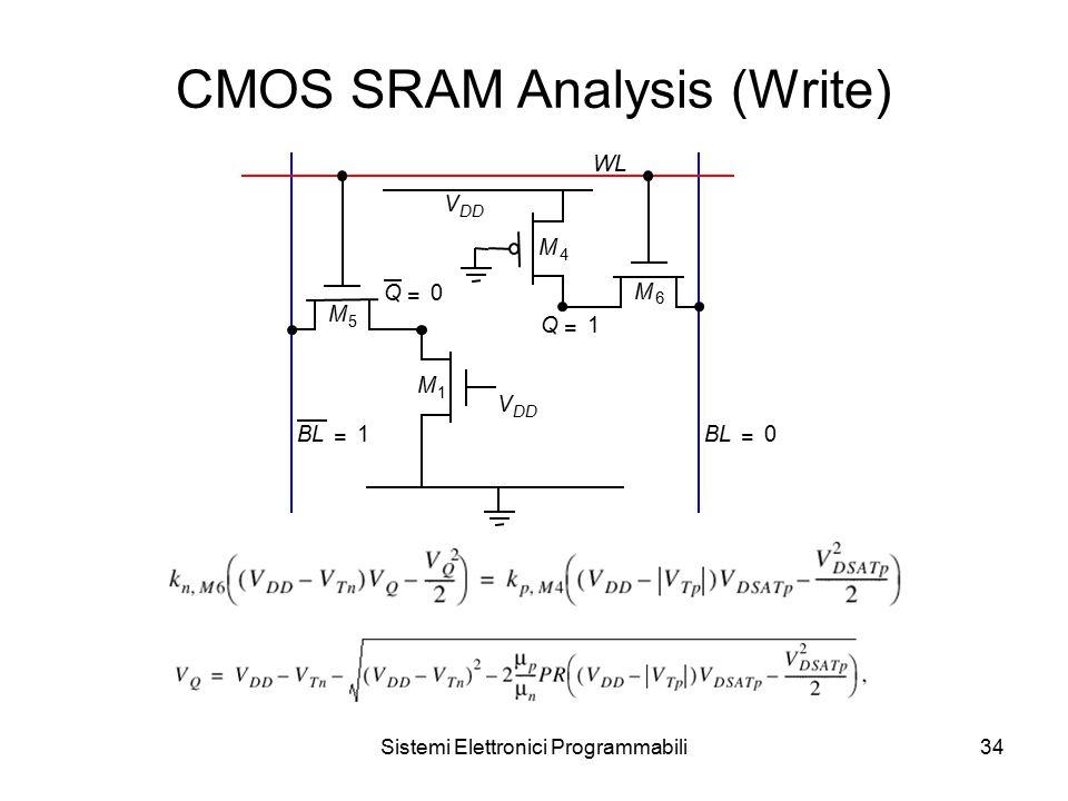 Sistemi Elettronici Programmabili34 CMOS SRAM Analysis (Write) BL = 1 = 0 Q = 0 Q = 1 M 1 M 4 M 5 M 6 V DD V WL