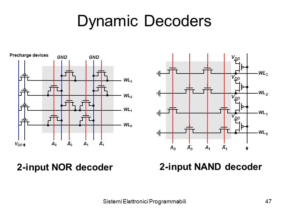 Sistemi Elettronici Programmabili47 Dynamic Decoders Precharge devices V DD  GND WL 3 2 1 0 A 0 A 0 GND A 1 A 1  WL 3 A 0 A 0 A 1 A 1 2 1 0 V DD V V V 2-input NOR decoder 2-input NAND decoder