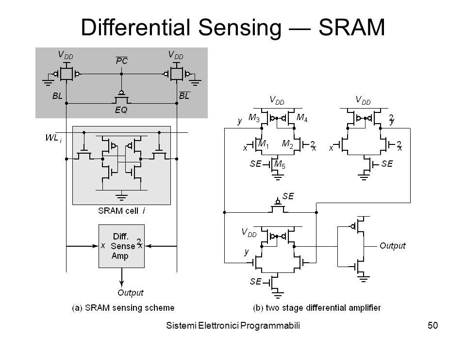 Sistemi Elettronici Programmabili50 Differential Sensing ― SRAM
