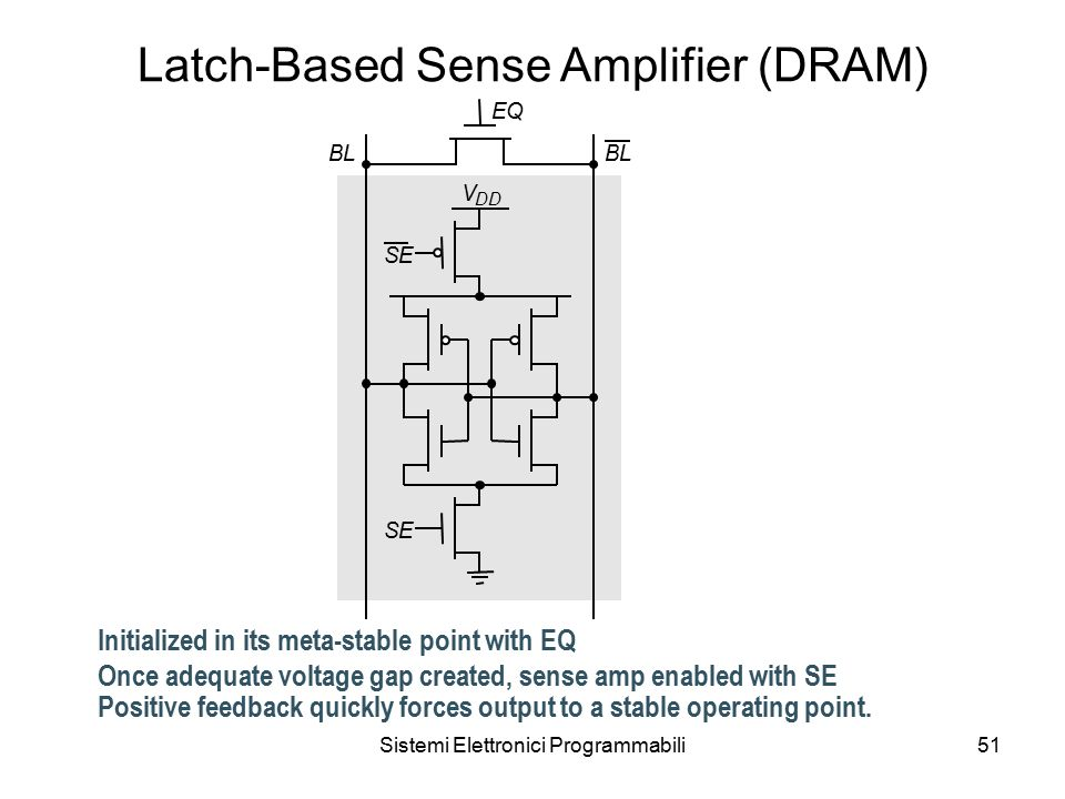 Sistemi Elettronici Programmabili51 Latch-Based Sense Amplifier (DRAM) Initialized in its meta-stable point with EQ Once adequate voltage gap created, sense amp enabled with SE Positive feedback quickly forces output to a stable operating point.