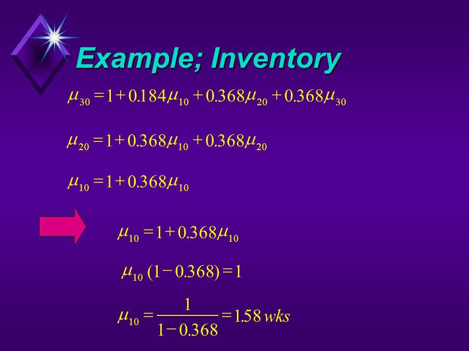 Example; Inventory  30102030 1018403680 ...  201020 103680 ..  10 10368 .  10 10368 .  10 103681  (.)  10 1 10368 158   .